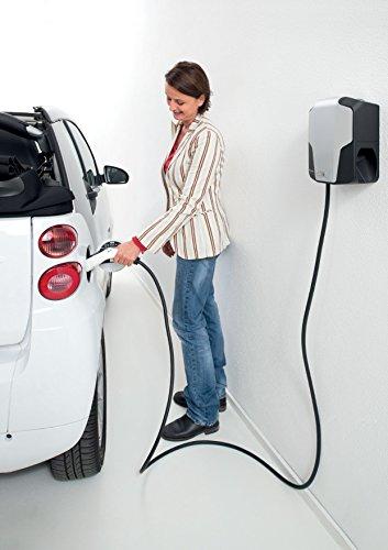 Ladestation elektroauto kaufen